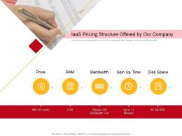 IaaS Pricing Structure Offered By Our Company Minutes Ppt Powerpoint Presentation Slides