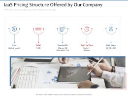IaaS Pricing Structure Offered By Our Company Spin Up Ppt Powerpoint Presentation Layouts Graphics