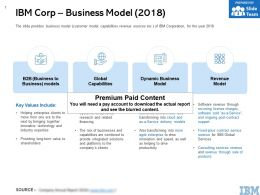 IBM Corp Business Model 2018