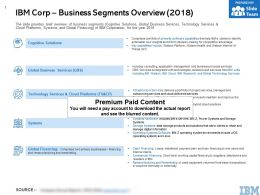 IBM Corp Business Segments Overview 2018
