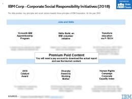 IBM Corp Corporate Social Responsibility Initiatives 2018