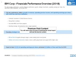 IBM Corp Financials Performance Overview 2018