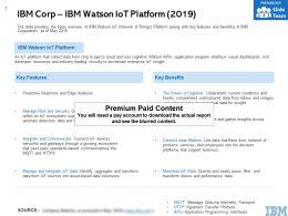 IBM Corp IBM Watson IOT Platform 2019