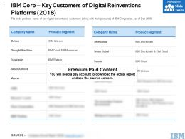 IBM Corp Key Customers Of Digital Reinventions Platforms 2018