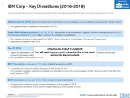 IBM Corp Key Divestitures 2016-2018