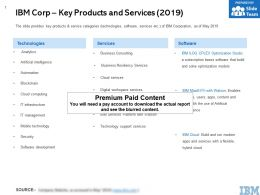 IBM Corp Key Products And Services 2019