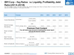 IBM Corp Key Ratios Ie Liquidity Profitability Debt Ratio 2014-2018