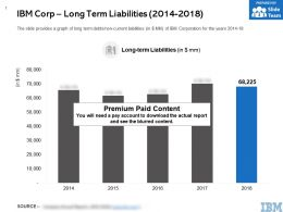 IBM Corp Long Term Liabilities 2014-2018