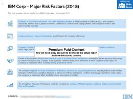 IBM Corp Major Risk Factors 2018