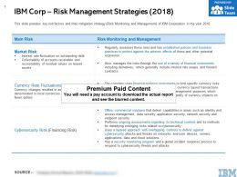 IBM Corp Risk Management Strategies 2018