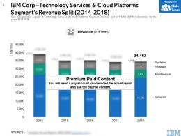 IBM Corp Technology Services And Cloud Platforms Segments Revenue Split 2014-2018