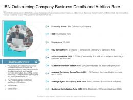 IBN Outsourcing Company Business Details And Attrition Rate Reasons High Customer Attrition Rate