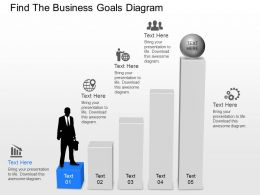 ic Find The Business Goals Diagram Powerpoint Template