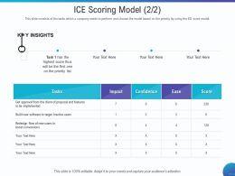 ICE Scoring Model Inactive Users Ppt Powerpoint Presentation Portfolio Show