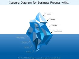 Iceberg Diagram For Business Process With Three Segments