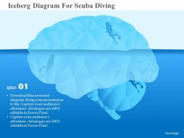 Iceberg Diagram For Scuba Diving Powerpoint Templates