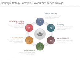 Iceberg Strategy Template Powerpoint Slides Design