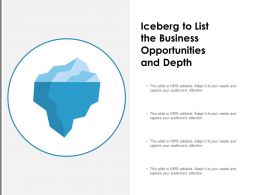 Iceberg To List The Business Opportunities And Depth
