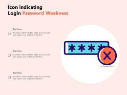Icon Indicating Login Password Weakness