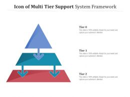 Icon Of Multi Tier Support System Framework