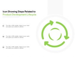 Icon Showing Steps Related To Product Development Lifecycle