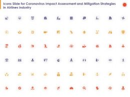 Icons Slide For Coronavirus Impact Assessment And Mitigation Strategies In Airlines Industry Ppt Slides