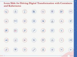 Icons Slide For Driving Digital Containers And Kubernetes Ppt Presentation Topics