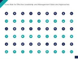 Icons Slide For Effective Leadership And Management Styles And Approaches Ppt Design Ideas
