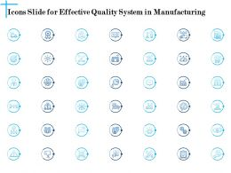 Icons Slide For Effective Quality System In Manufacturing N614 Ppt Slides