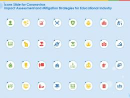 Icons Slide For Mitigation Strategies For Educational Industry Ppt Presentation Portfolio
