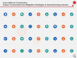 Icons Slide For Mitigation Strategies In Manufacturing Industry Ppt Topics