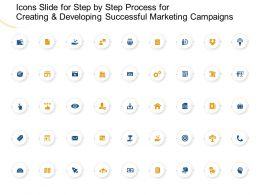 Icons Slide For Step By Step Process For Creating And Developing Successful Marketing Campaigns Ppt Ideas