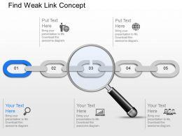 id Find Weak Link Concept Powerpoint Template