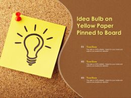 Idea Bulb On Yellow Paper Pinned To Board