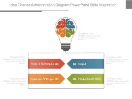 Idea Chance Administration Diagram Powerpoint Slide Inspiration