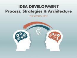 Idea Development Process Strategies And Architecture PowerPoint Presentation Slides
