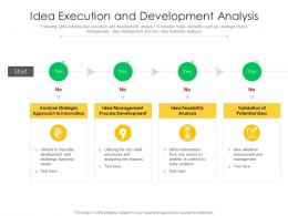 Idea Execution And Development Analysis