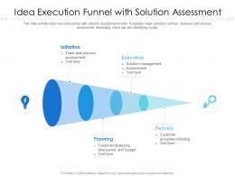 Idea Execution Funnel With Solution Assessment