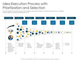 Idea Execution Process With Prioritization And Selection