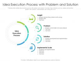 Idea Execution Process With Problem And Solution