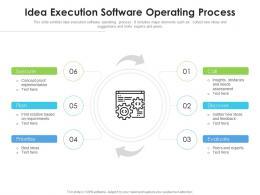 Idea Execution Software Operating Process