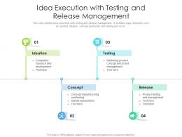 Idea Execution With Testing And Release Management