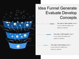 Idea Funnel Generate Evaluate Develop Concepts
