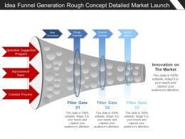 Idea Funnel Generation Rough Concept Detailed Market Launch