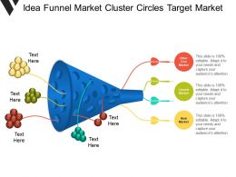 Idea Funnel Market Cluster Circles Target Market