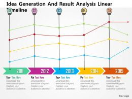 Idea Generation And Result Analysis Linear Timeline Flat Powerpoint Design