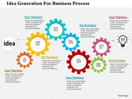 Idea Generation For Business Process Flat Powerpoint Design