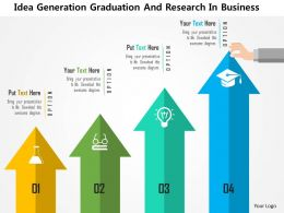 Idea Generation Graduation And Research In Business Flat Powerpoint Design