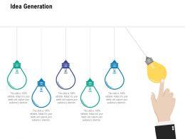 Idea Generation Innovation Management L482 Ppt Powerpoint Presentation Design