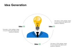 Idea Generation Innovation Ppt Powerpoint Presentation Professional Diagrams